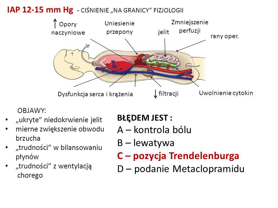 C – pozycja Trendelenburga D – podanie Metaclopramidu