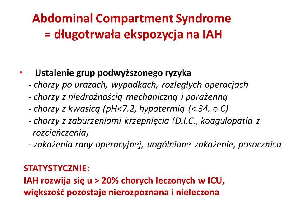 Abdominal Compartment Syndrome = długotrwała ekspozycja na IAH