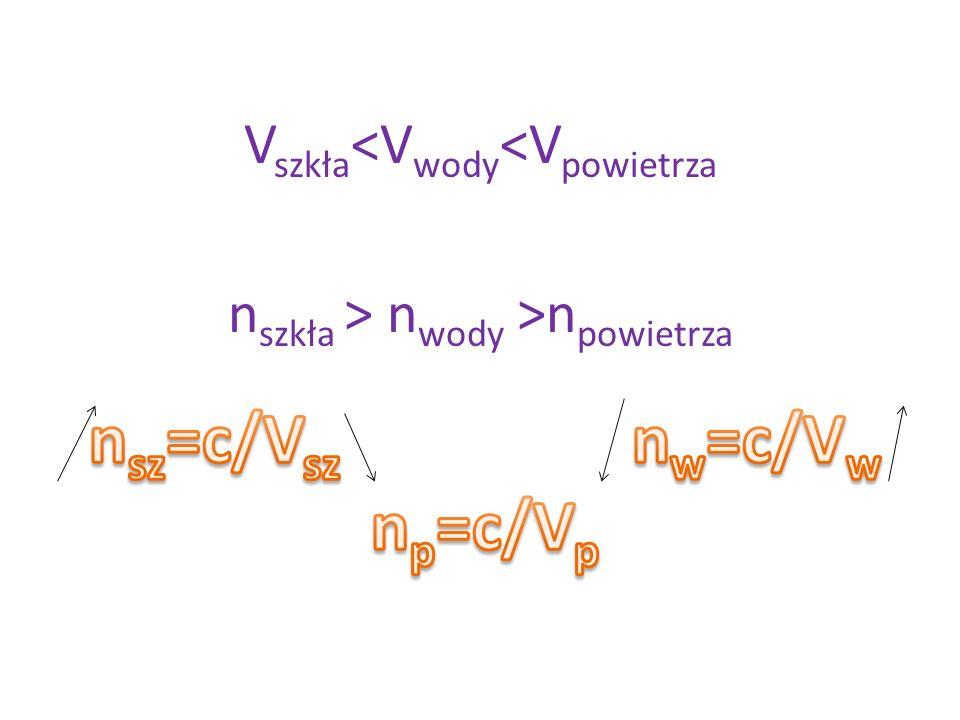 nsz=c/Vsz nw=c/Vw np=c/Vp