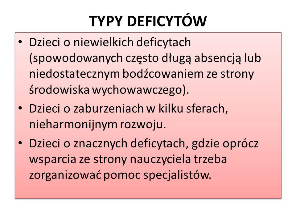 TYPY DEFICYTÓW