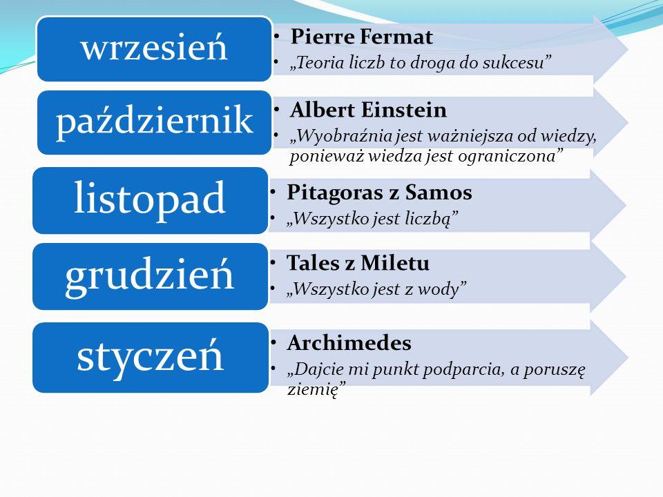 Pierre Fermat Albert Einstein Pitagoras z Samos Tales z Miletu