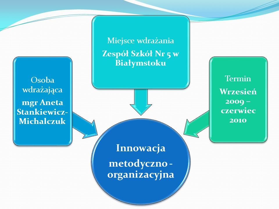 metodyczno - organizacyjna Innowacja mgr Aneta Stankiewicz-Michalczuk