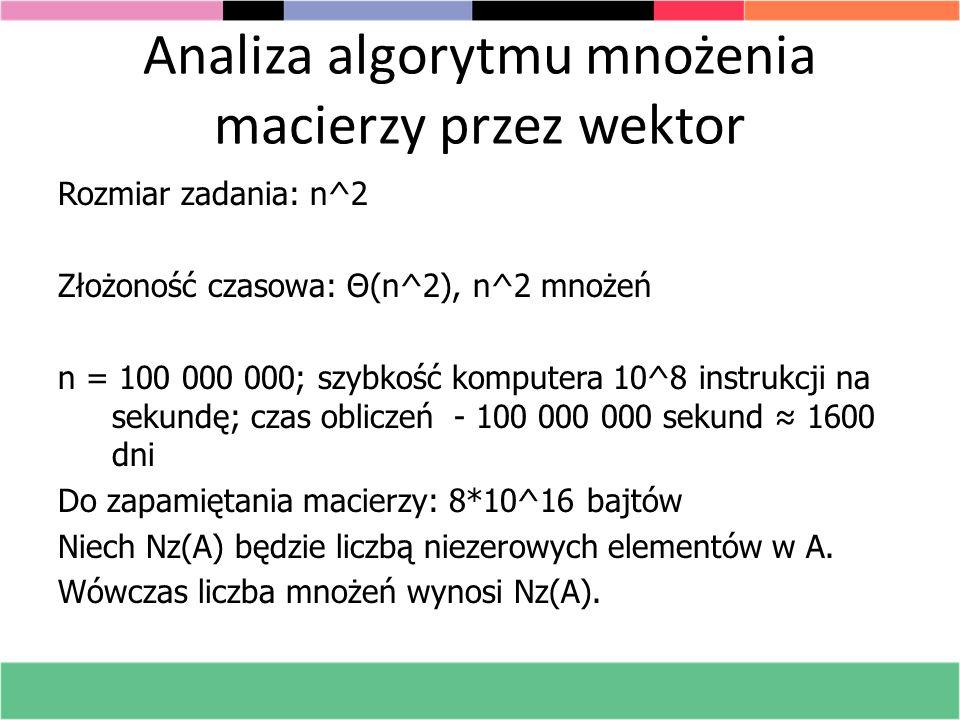 Analiza algorytmu mnożenia macierzy przez wektor