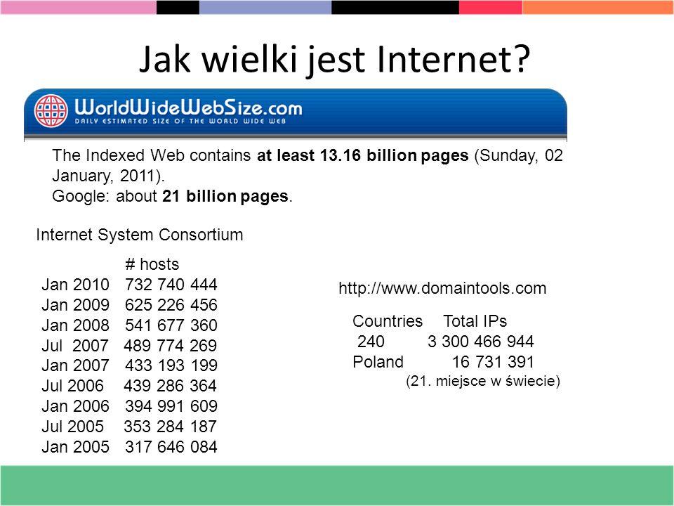Jak wielki jest Internet