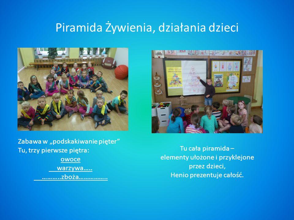 Piramida Żywienia, działania dzieci