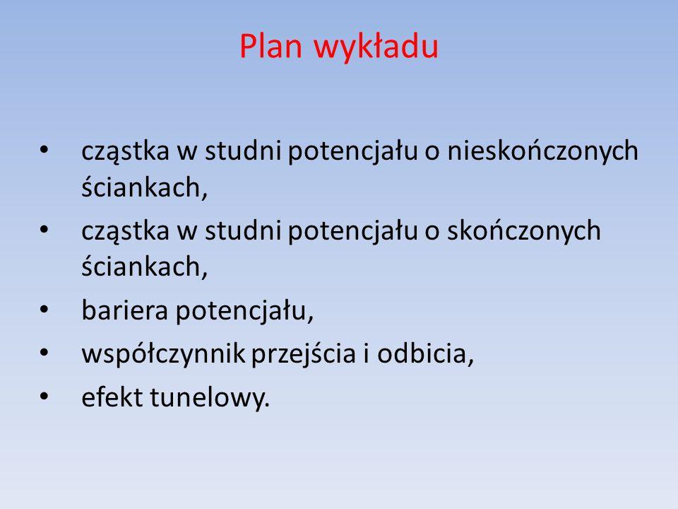 Plan wykładu cząstka w studni potencjału o nieskończonych ściankach,