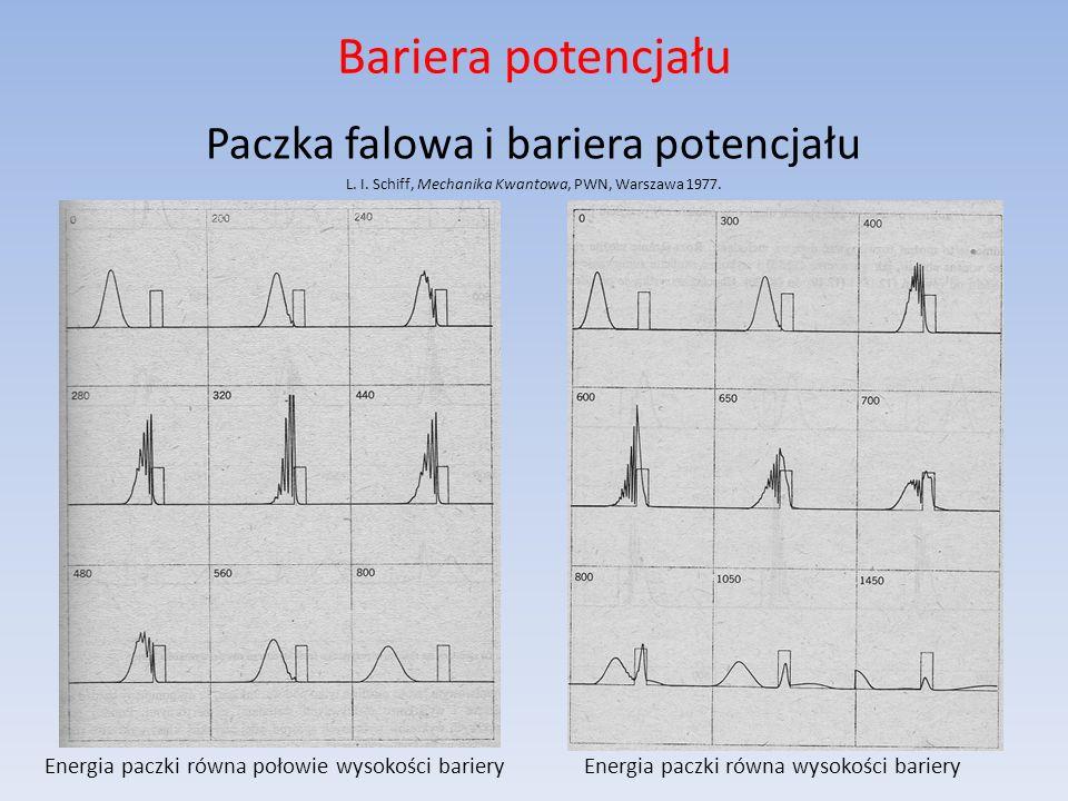 Bariera potencjału Paczka falowa i bariera potencjału