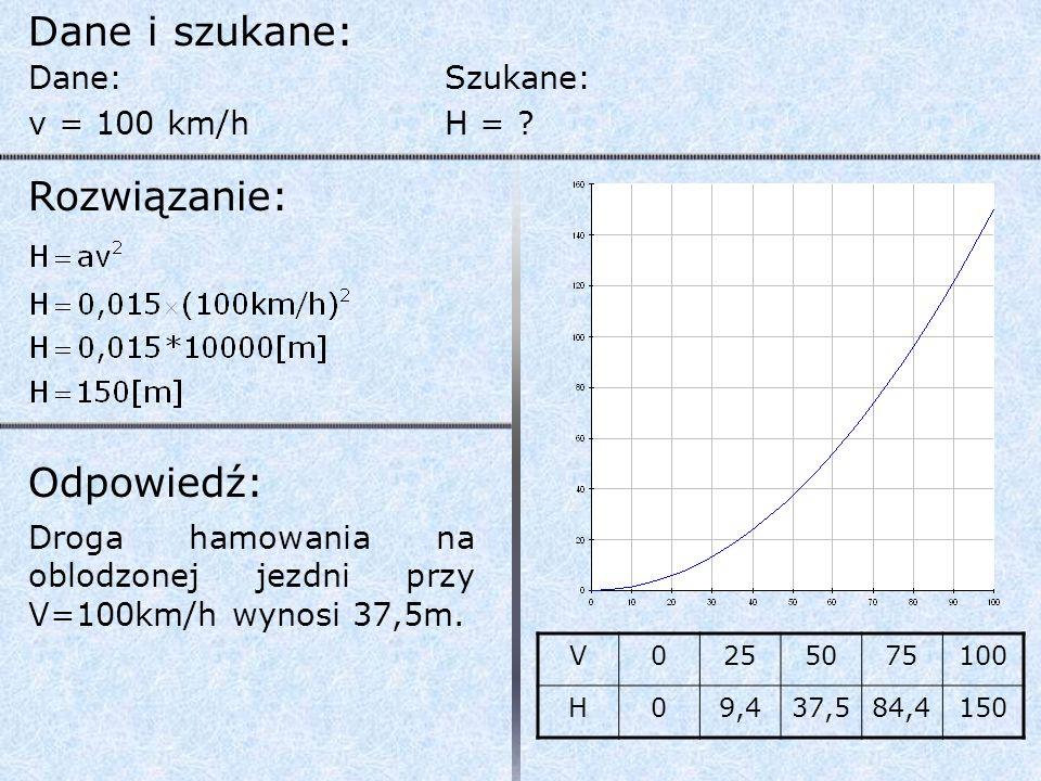 Dane i szukane: Rozwiązanie: Odpowiedź: Dane: v = 100 km/h Szukane: