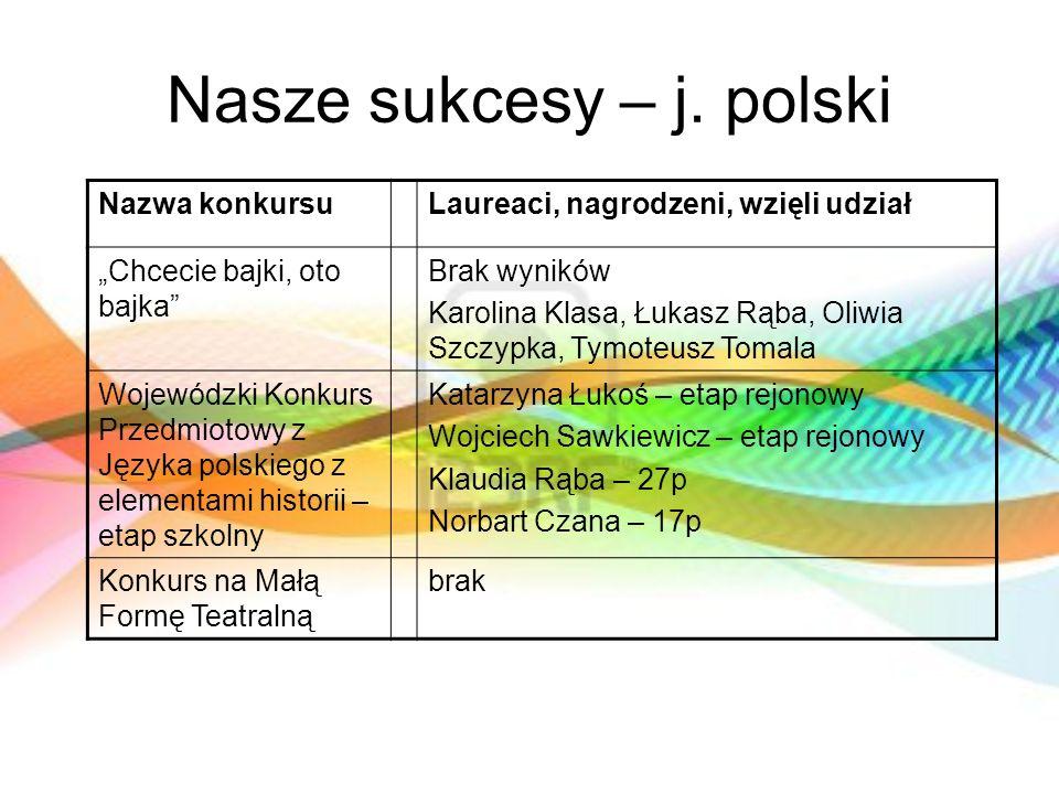 Nasze sukcesy – j. polski