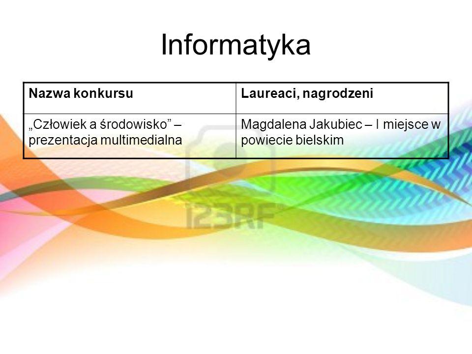 Informatyka Nazwa konkursu Laureaci, nagrodzeni