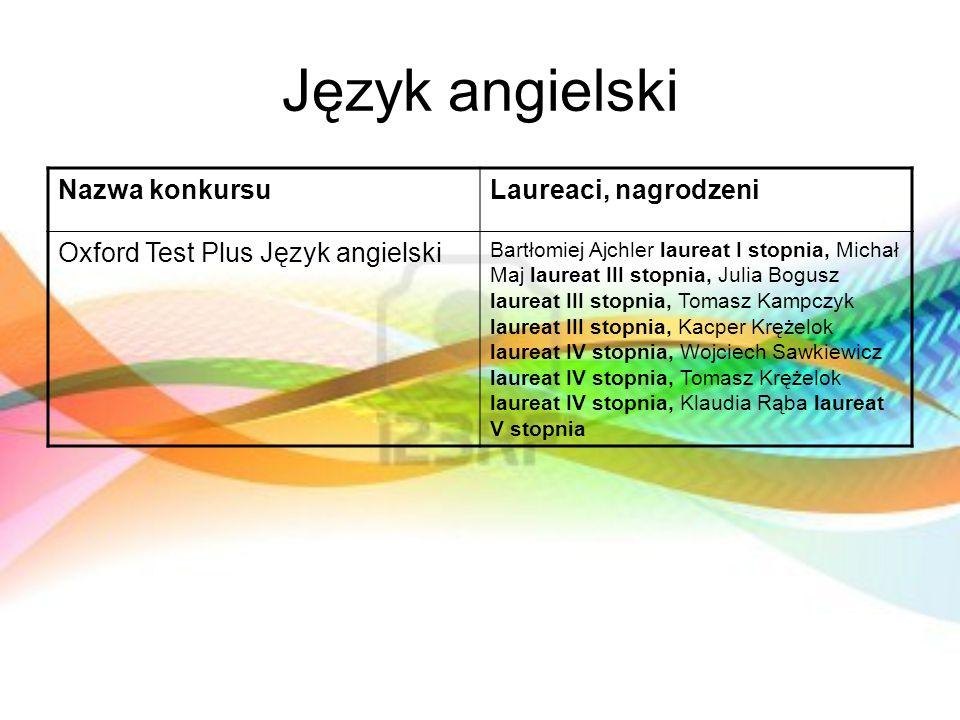 Język angielski Nazwa konkursu Laureaci, nagrodzeni
