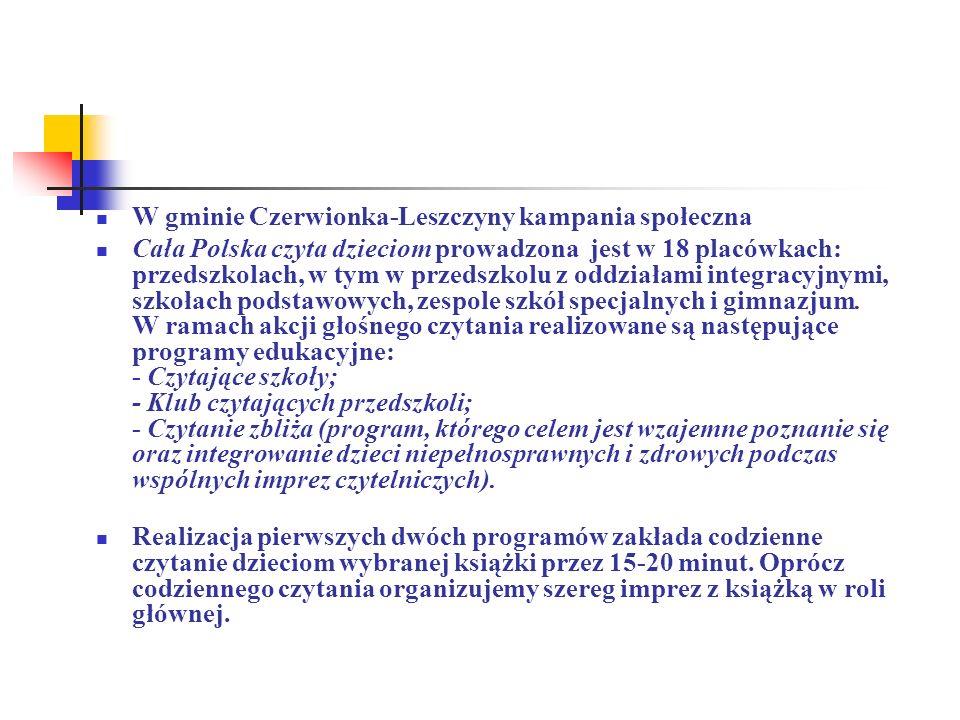 W gminie Czerwionka-Leszczyny kampania społeczna