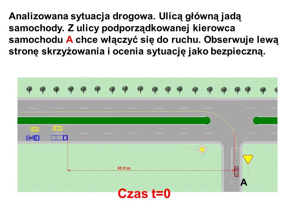 Analizowana sytuacja drogowa. Ulicą główną jadą samochody
