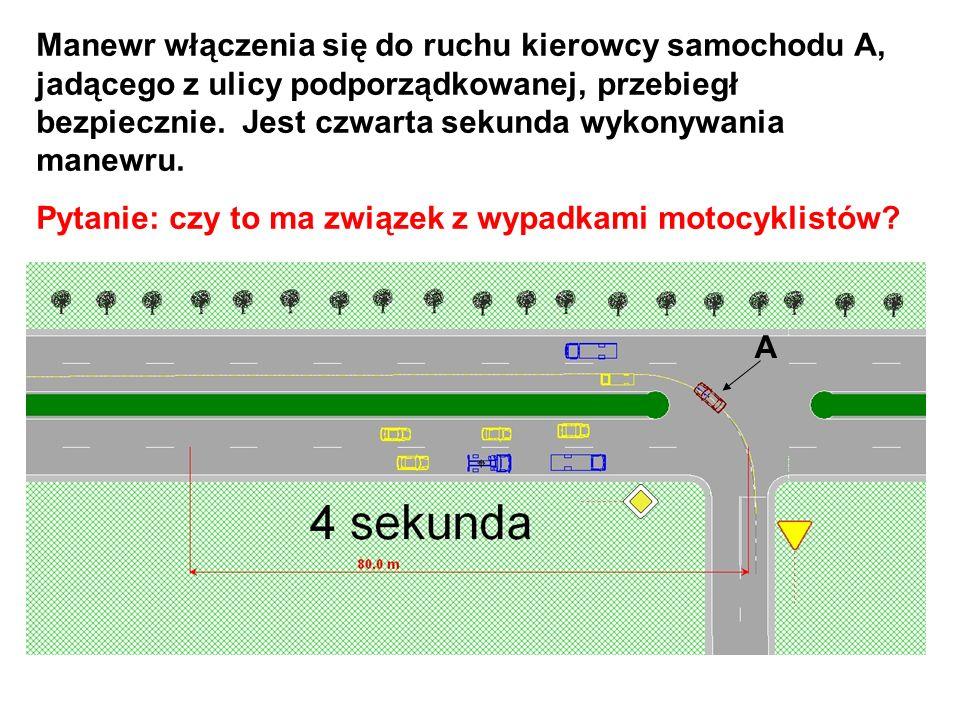Manewr włączenia się do ruchu kierowcy samochodu A, jadącego z ulicy podporządkowanej, przebiegł bezpiecznie. Jest czwarta sekunda wykonywania manewru.