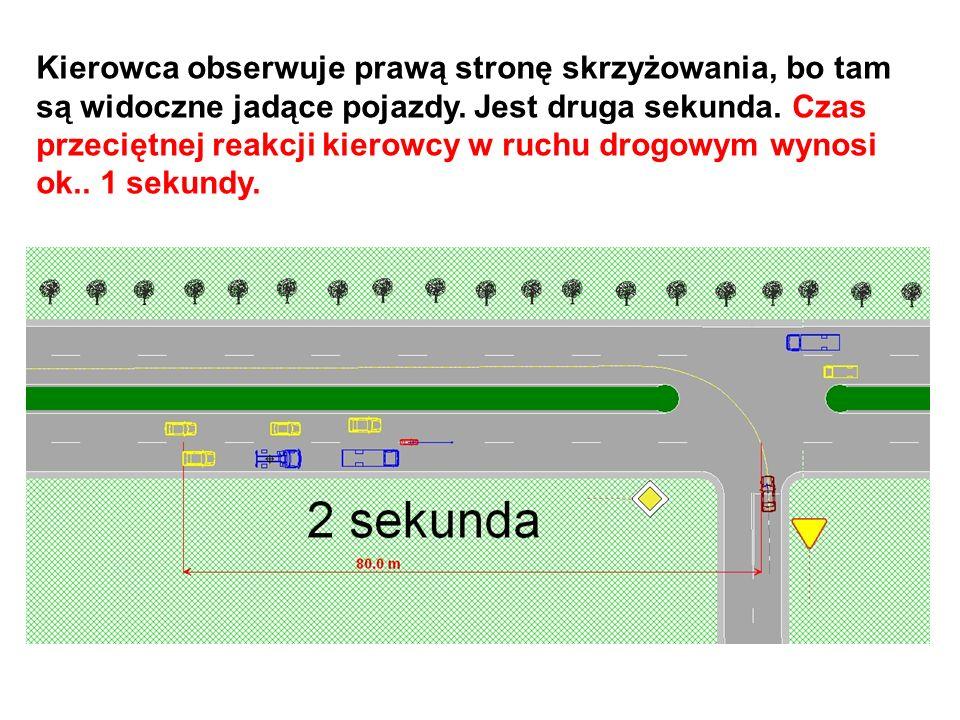 Kierowca obserwuje prawą stronę skrzyżowania, bo tam są widoczne jadące pojazdy.