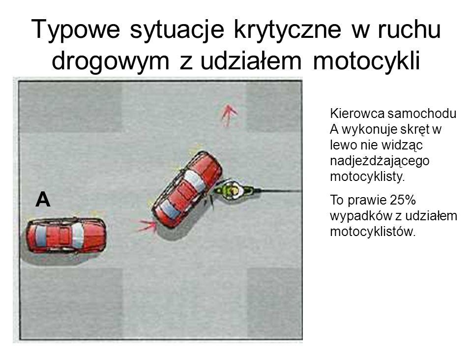 Typowe sytuacje krytyczne w ruchu drogowym z udziałem motocykli