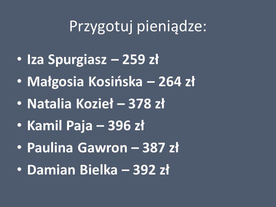 Przygotuj pieniądze: Iza Spurgiasz – 259 zł Małgosia Kosińska – 264 zł