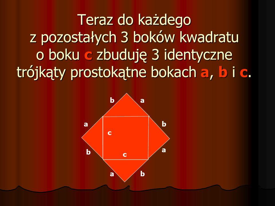 Teraz do każdego z pozostałych 3 boków kwadratu o boku c zbuduję 3 identyczne trójkąty prostokątne bokach a, b i c.