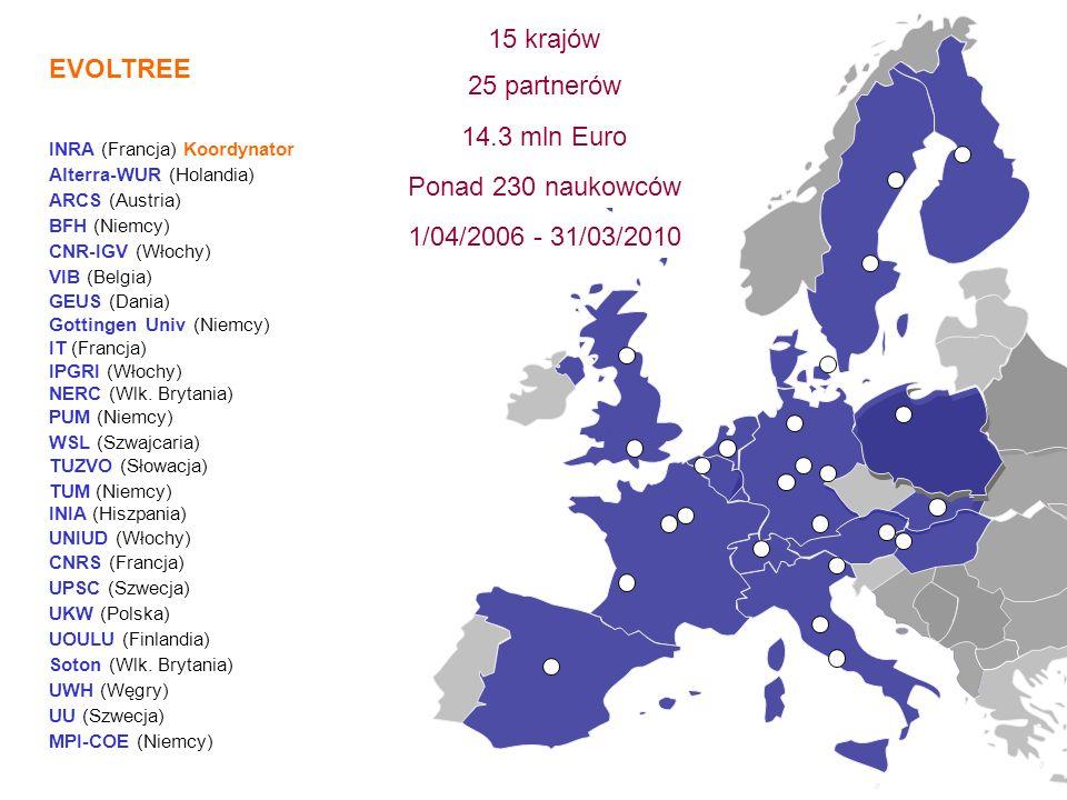 15 krajów EVOLTREE 25 partnerów 14.3 mln Euro Ponad 230 naukowców