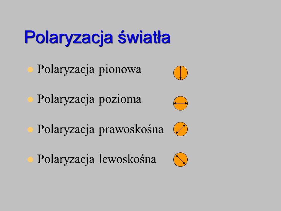Polaryzacja światła Polaryzacja pionowa Polaryzacja pozioma