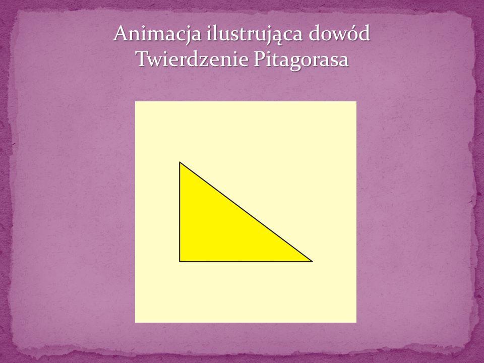 Animacja ilustrująca dowód Twierdzenie Pitagorasa