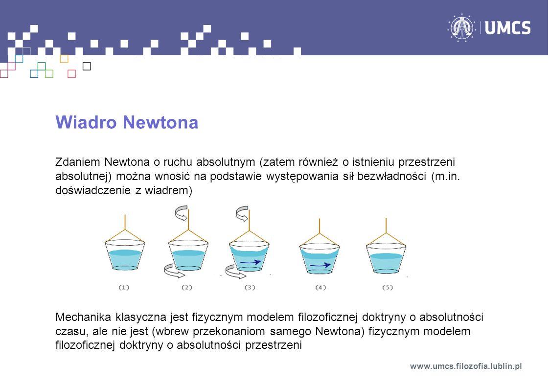 Wiadro Newtona