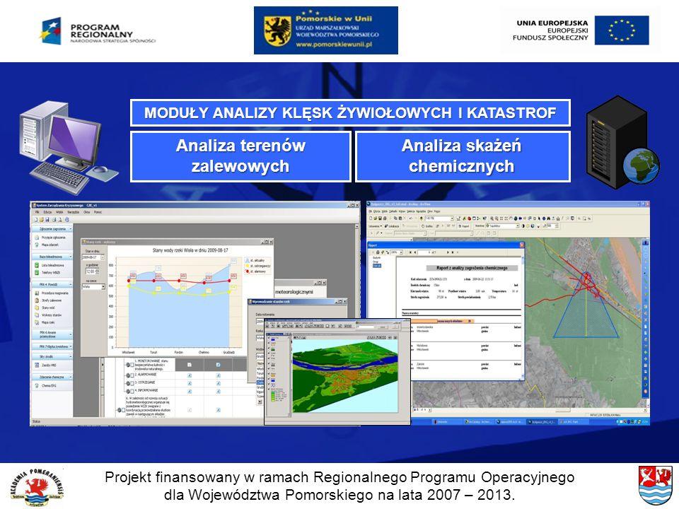Analiza terenów zalewowych Analiza skażeń chemicznych