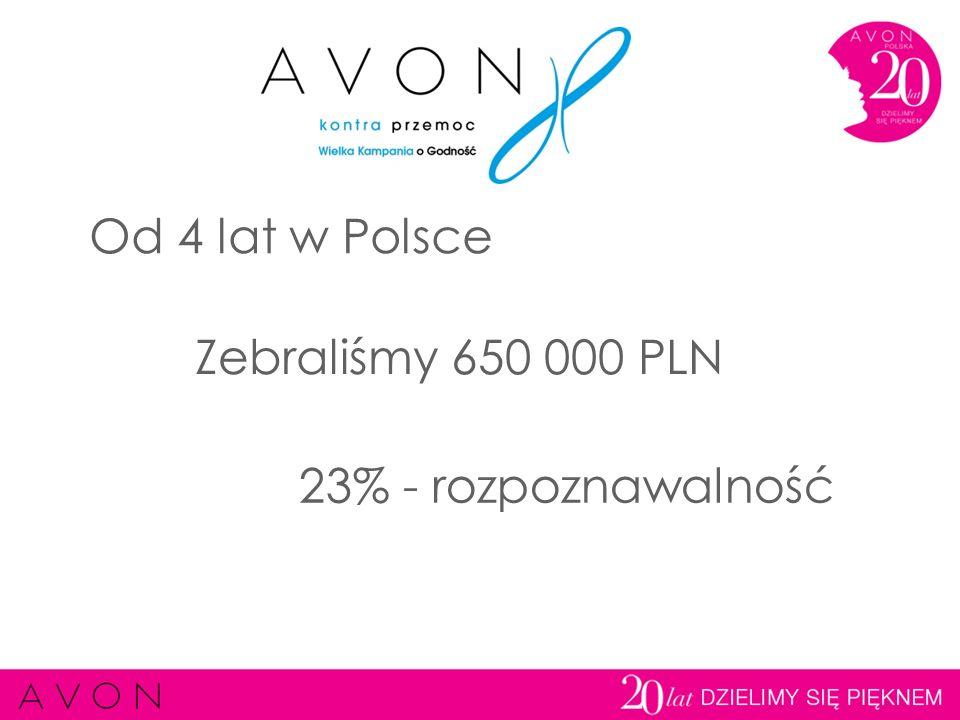 Od 4 lat w Polsce Zebraliśmy 650 000 PLN 23% - rozpoznawalność