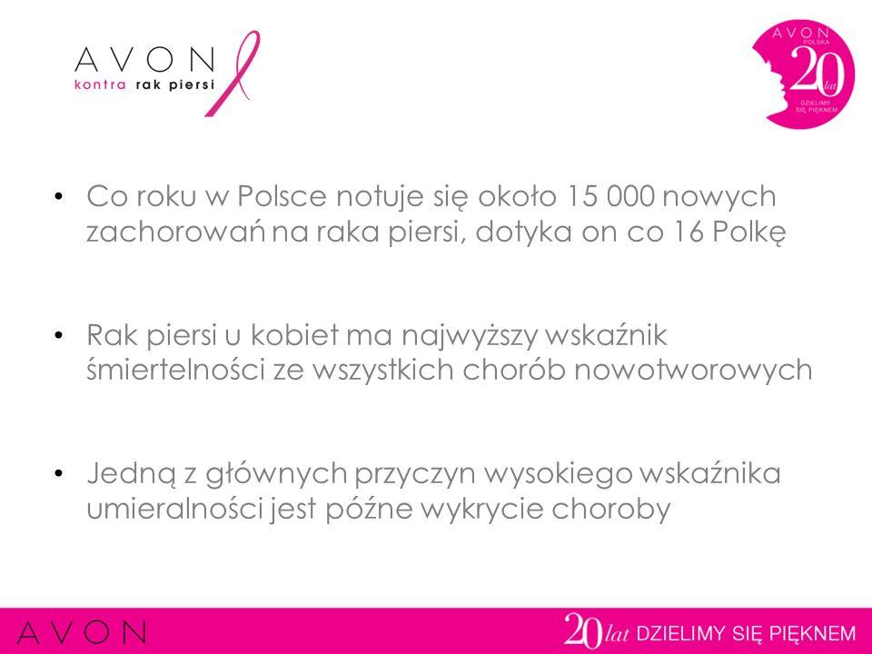 Co roku w Polsce notuje się około 15 000 nowych zachorowań na raka piersi, dotyka on co 16 Polkę