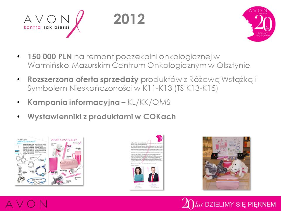 2012 150 000 PLN na remont poczekalni onkologicznej w Warmińsko-Mazurskim Centrum Onkologicznym w Olsztynie.