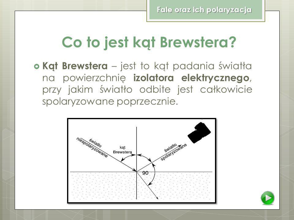 Co to jest kąt Brewstera