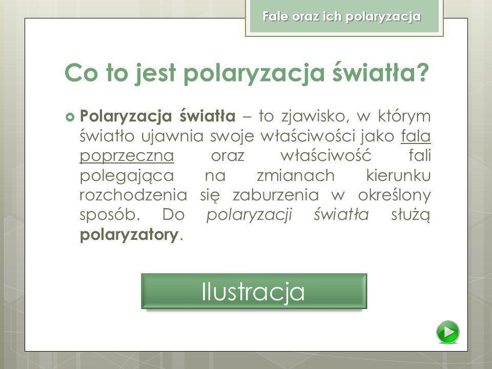 Co to jest polaryzacja światła