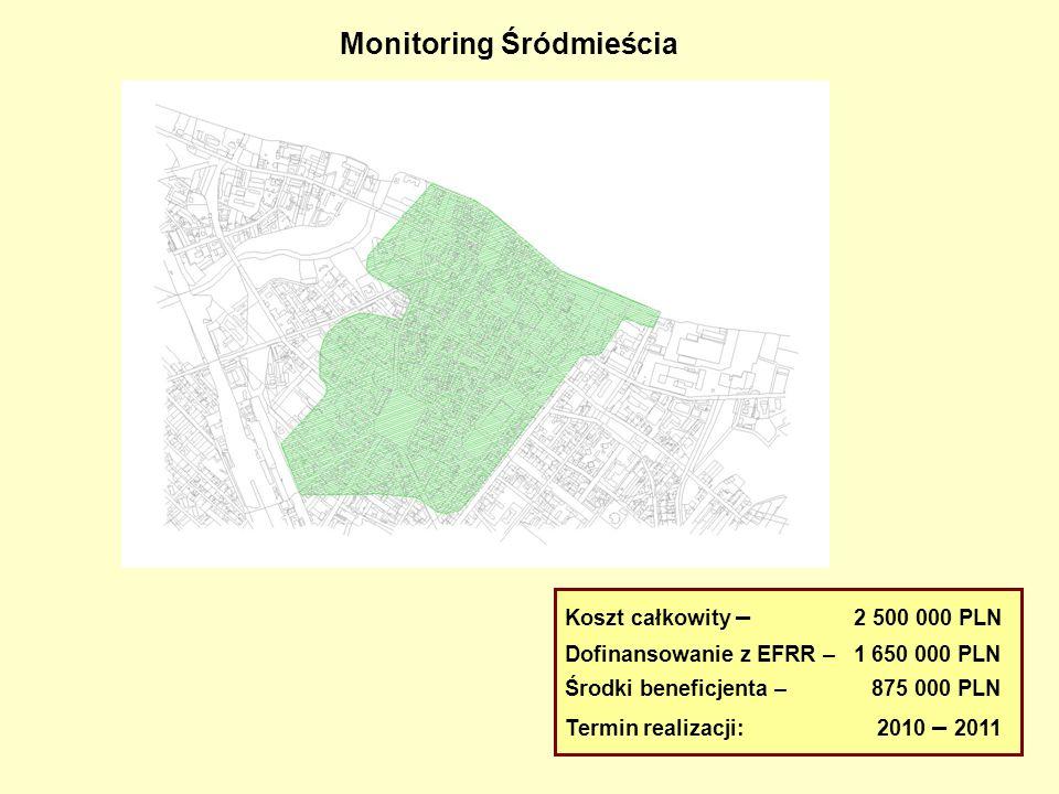 Monitoring Śródmieścia