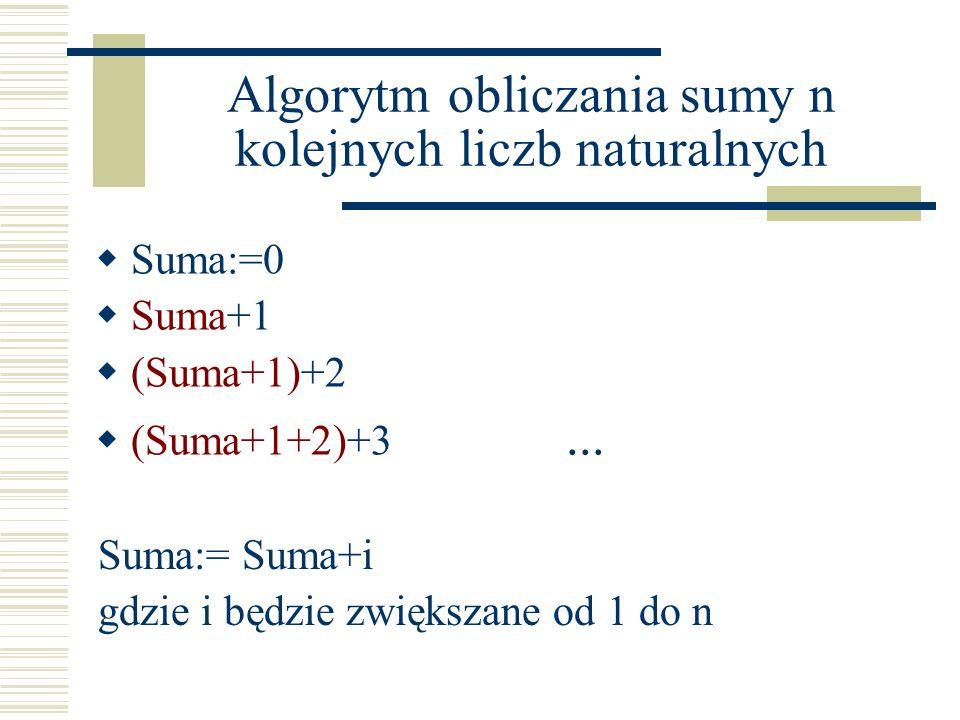 Algorytm obliczania sumy n kolejnych liczb naturalnych