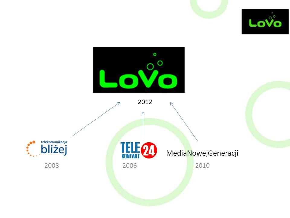 TB MediaNowejGeneracji 2008 2006 2010