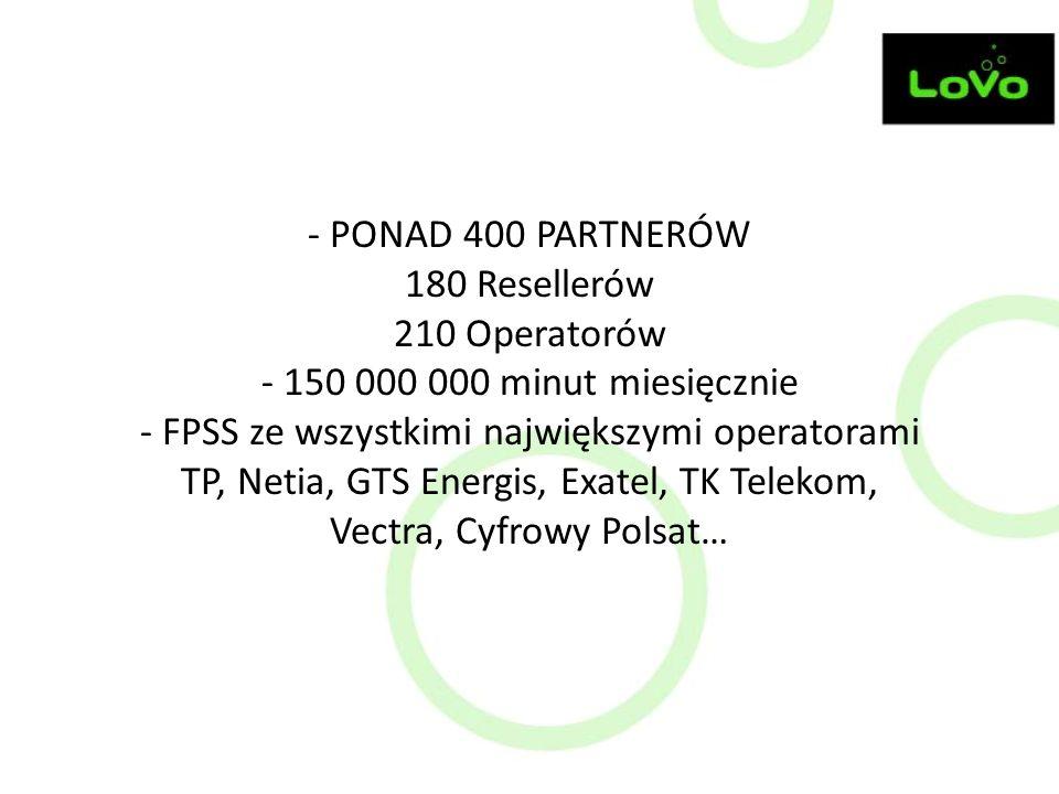 TP, Netia, GTS Energis, Exatel, TK Telekom, Vectra, Cyfrowy Polsat…