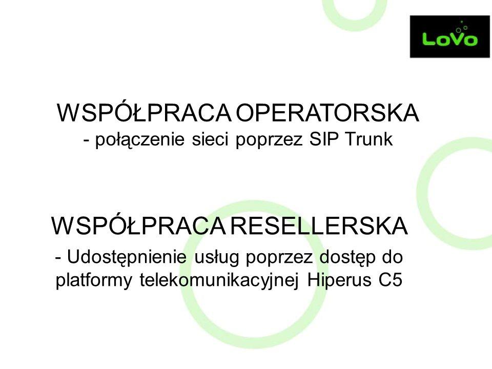 WSPÓŁPRACA OPERATORSKA - połączenie sieci poprzez SIP Trunk