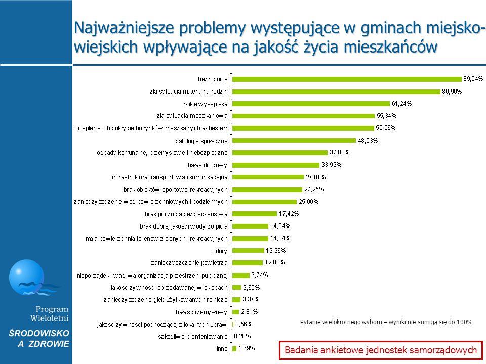 Najważniejsze problemy występujące w gminach miejsko-wiejskich wpływające na jakość życia mieszkańców