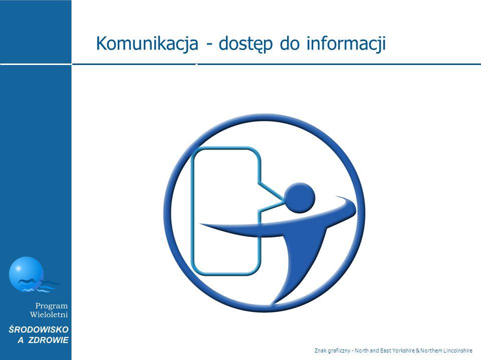 Komunikacja - dostęp do informacji