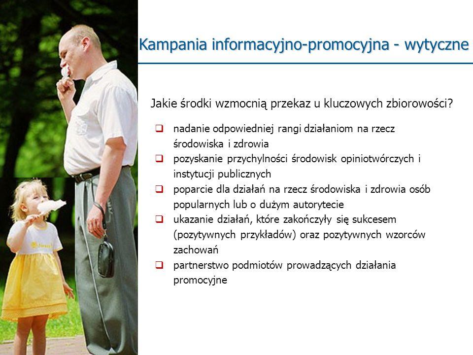 Kampania informacyjno-promocyjna - wytyczne
