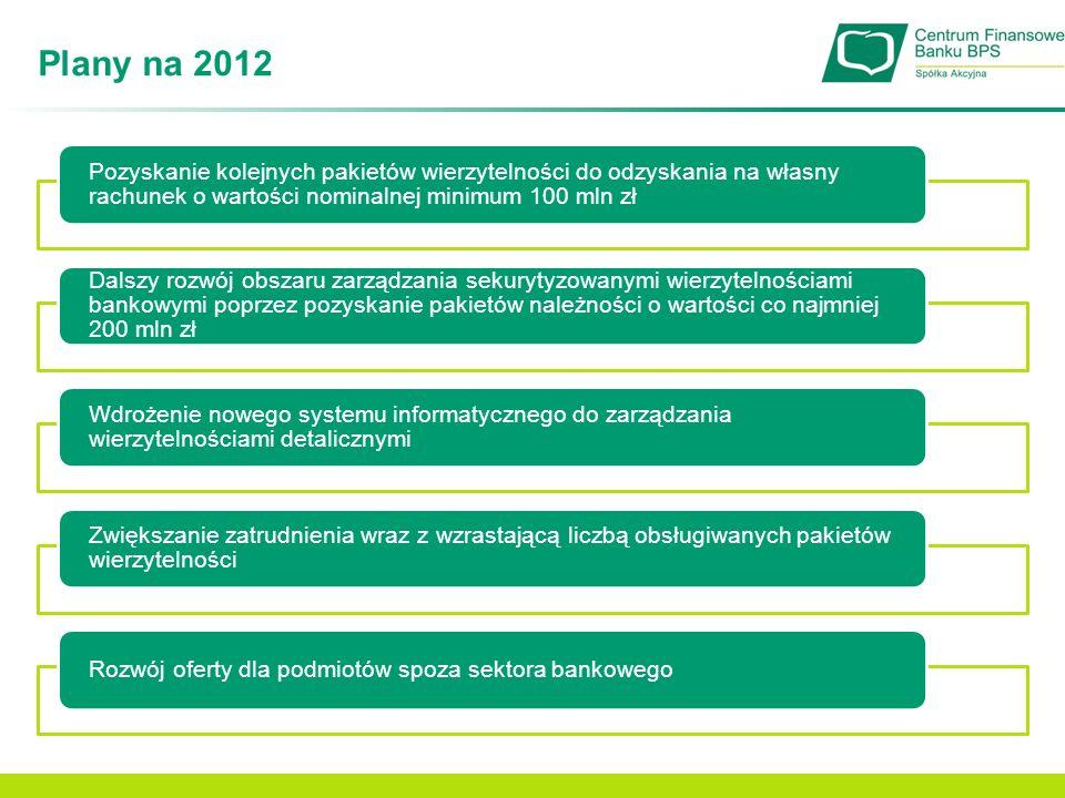 Plany na 2012 Pozyskanie kolejnych pakietów wierzytelności do odzyskania na własny rachunek o wartości nominalnej minimum 100 mln zł.
