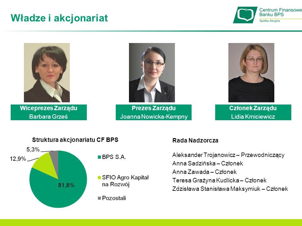 Joanna Nowicka-Kempny