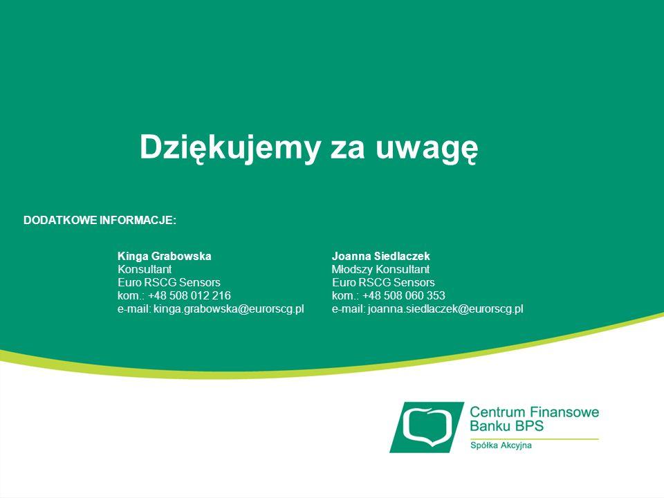 Dziękujemy za uwagę DODATKOWE INFORMACJE: Kinga Grabowska Konsultant