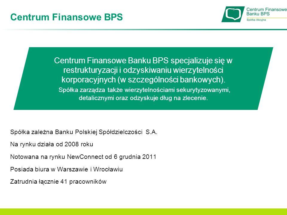 Centrum Finansowe BPS