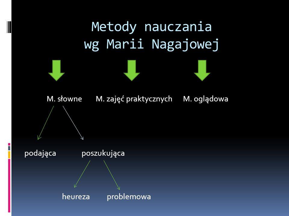 Metody nauczania wg Marii Nagajowej
