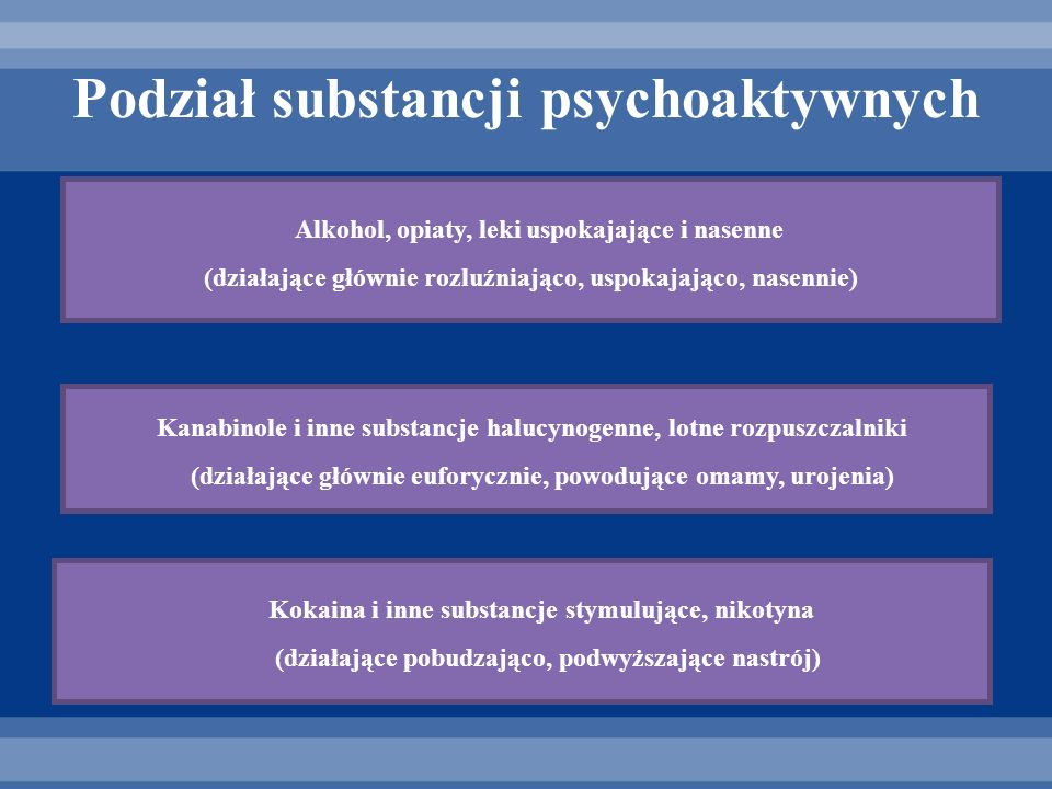 Podział substancji psychoaktywnych