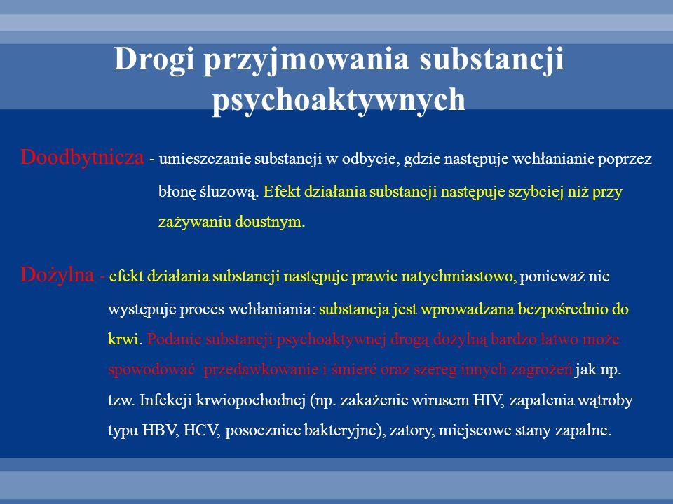 Drogi przyjmowania substancji psychoaktywnych