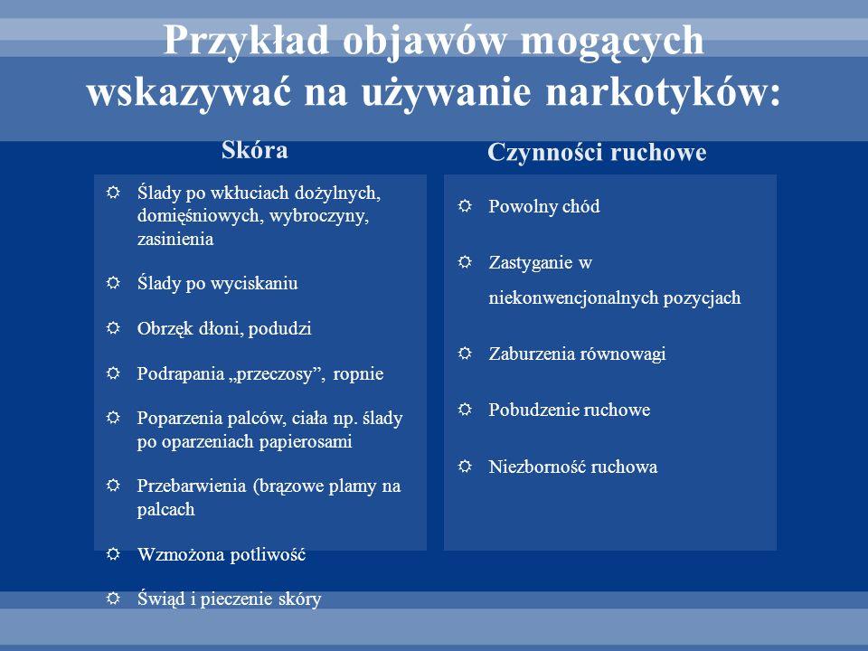 Przykład objawów mogących wskazywać na używanie narkotyków: