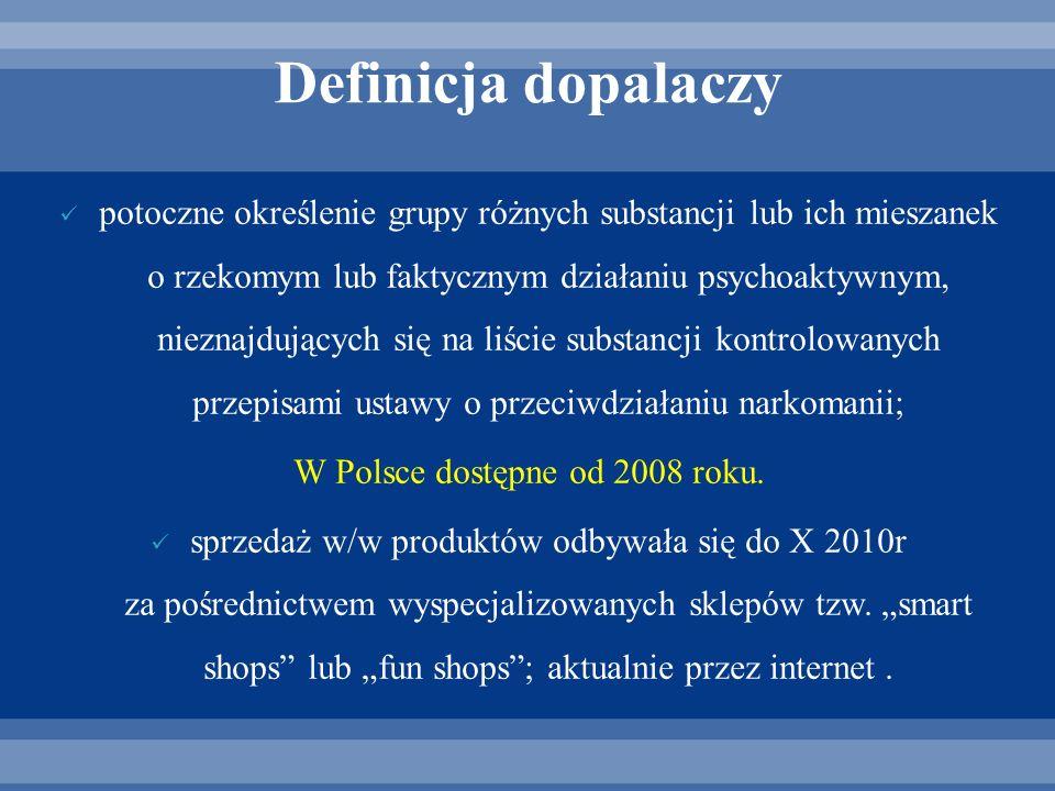 W Polsce dostępne od 2008 roku.