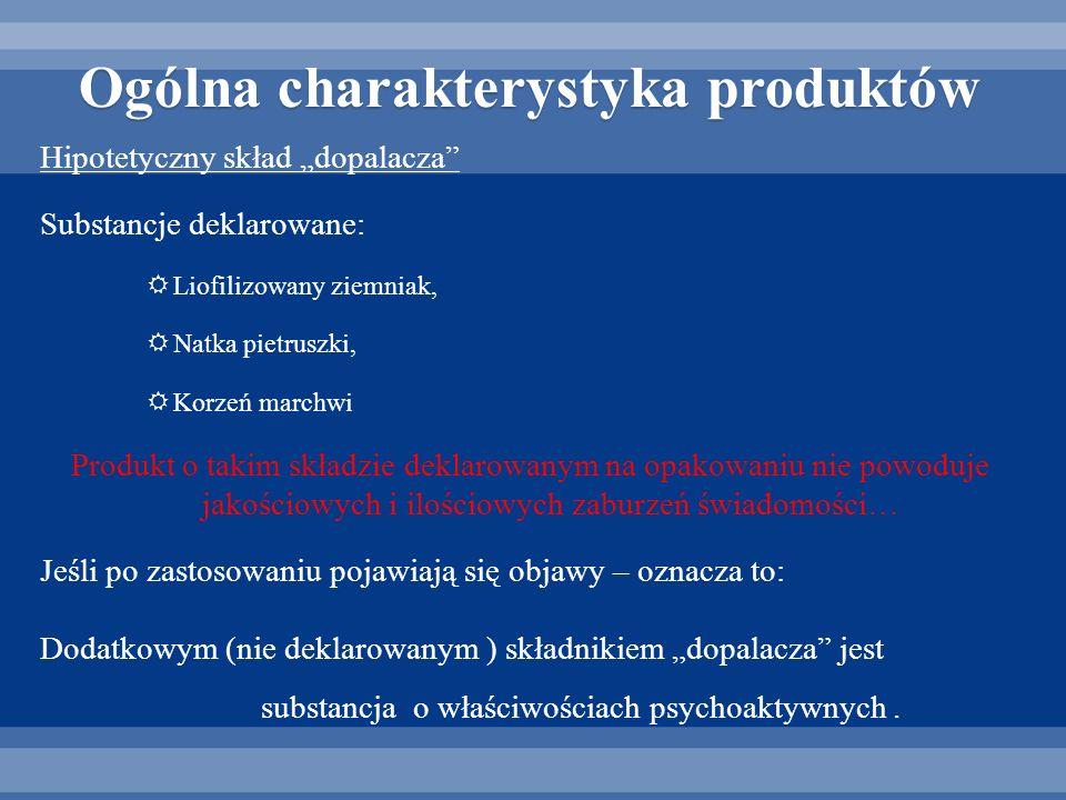 Ogólna charakterystyka produktów